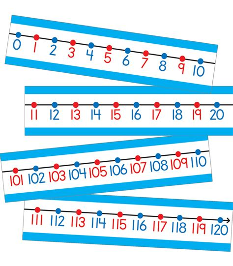 printable number line wall display number line bulletin board set grade pk 2 carson dellosa