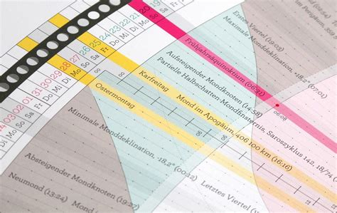 design kalender berlin das sind die aktuell sch 246 nsten design kalender page online