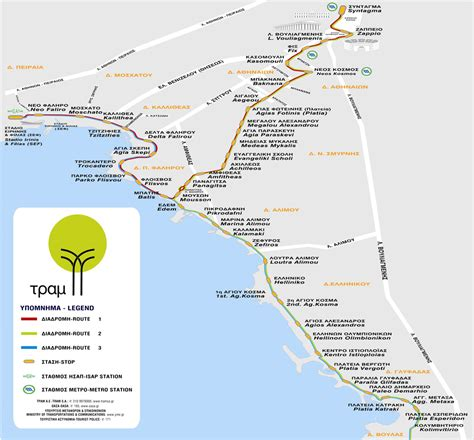 Greek Main Dishes - the tram lines athens24 guide