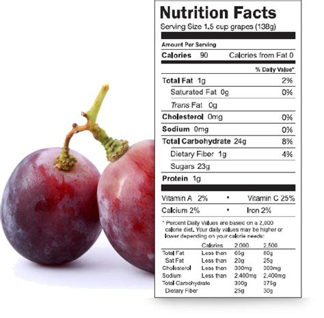 1 fruit cup calories grapes nutrition facts grapes nutritional value sun world