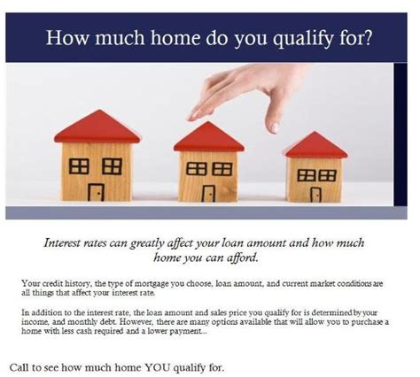 How Much Do Mortgage Loan Officers Make by Rancho Cucamonga Real Estate Sales And Mortgage Loans In