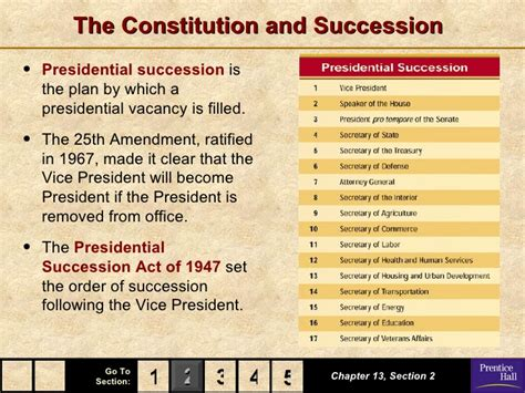 section 4 of the 25th amendment government chapter 13 powerpoint