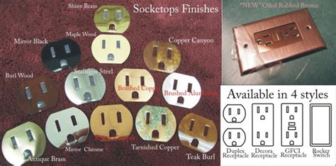 Awesome Light Switch Socket Covers #4: Socketopsdupleximages-05.bmp