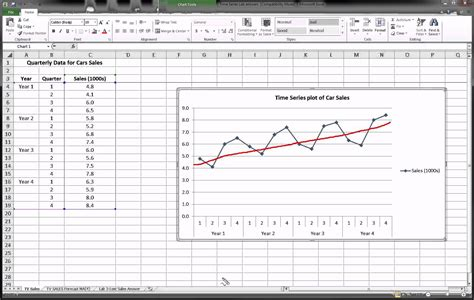 Time Series Financial Market Forecasting 1 excel time series forecasting part 1 of 3