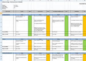 Safety Assessment Template by Safety In Design Risk Assessment Matrix Template Digital
