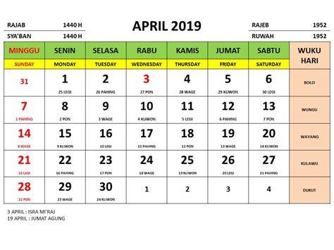 april  ujare