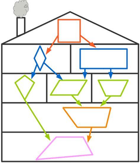 der bär im blauen haus figuren vierecke und vielecke lernen