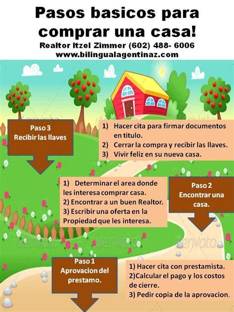 compro casa 17 best images about casas de venta en arizona on