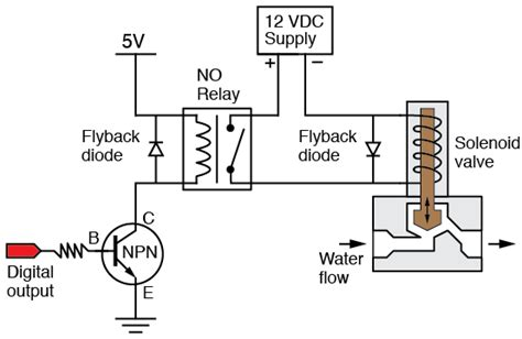 solenoid valve circuit diagram solenoid valve wiring