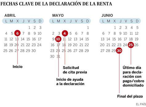 cita previa aeat 2015 renta 2015 ya puedes pedir cita previa con hacienda para