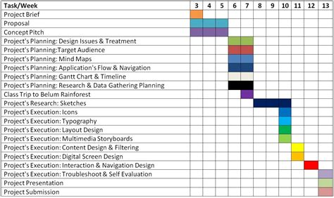 thesis schedule template research paper on critical thinking writing research