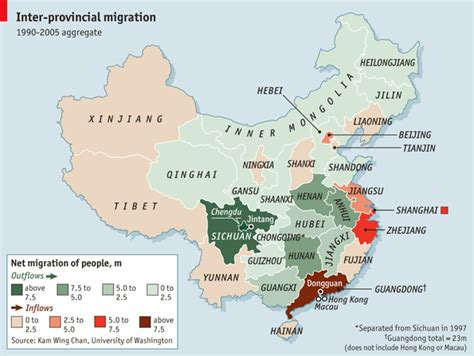 where s everybody going migration patterns and housing 3 movement responses migration dp geography at nis