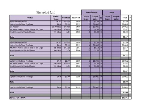 Coupon Spreadsheet by Coupon Sheet Template Home Rent Receipt Sales Plan