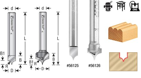 beadboard router bit beadboard router bits images frompo