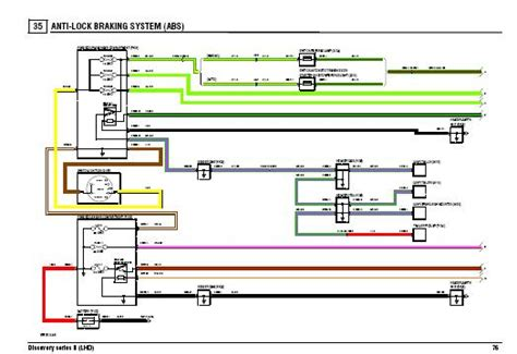 Land Rover Discovery Ii Stereo Wiring Diagram Land Get