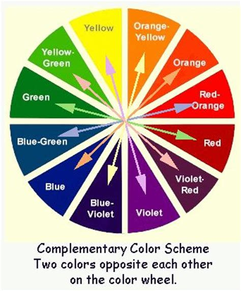 colour complements best 20 complimentary colors ideas on pinterest clothes