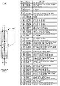 pcm wiring diagram 2000 dodge 1500 pcm free engine image for user manual