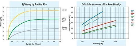 Dr P Xl8 climate by design international multi pleat xl8 hc air