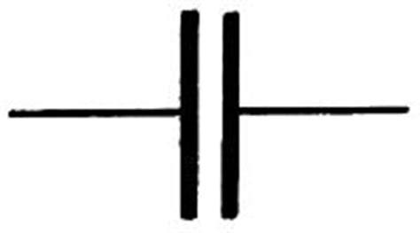capacitor measurement symbol capacitance aqa module 4