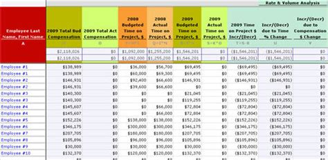 Time Allocation Spreadsheet resource allocation allocation of resources