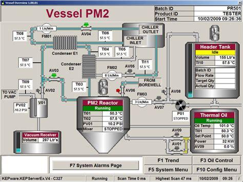siemens plc wiring diagram schneider electric wiring