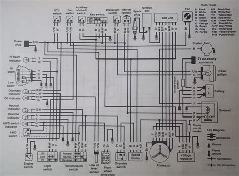 polaris trail 330 ignition wiring diagram polaris trail brake system billigfluege co