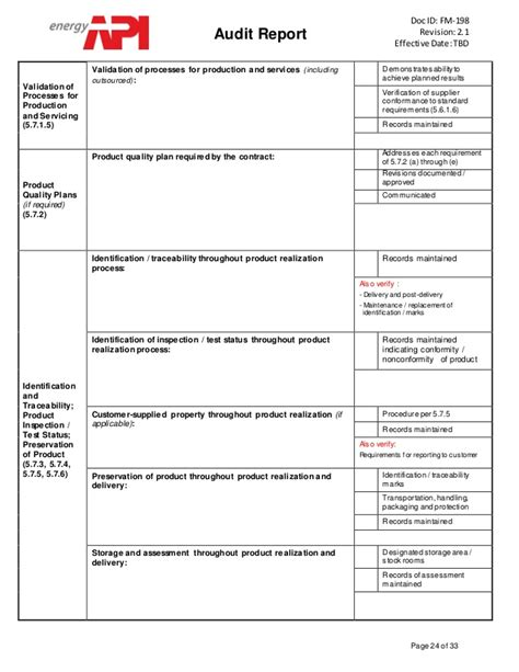19 api documentation template word invitation email