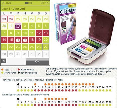 Contraception Calendrier Contraception Naturelle 192 D 233 Couvrir