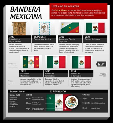 24 de febrero da de la bandera mexicana kinder pinterest 24 de febrero d 237 a de la bandera te presentamos su