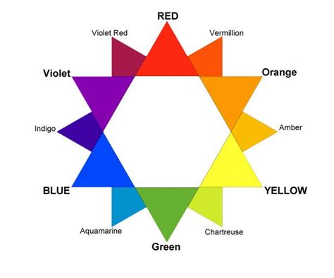 colors that start with i color wheel chart search color names hair