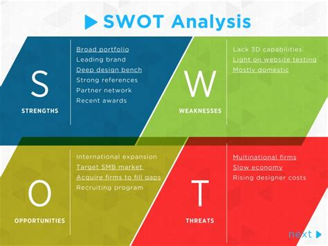 free swot analysis template 15 swot analysis templates in word ppt and pdf excel