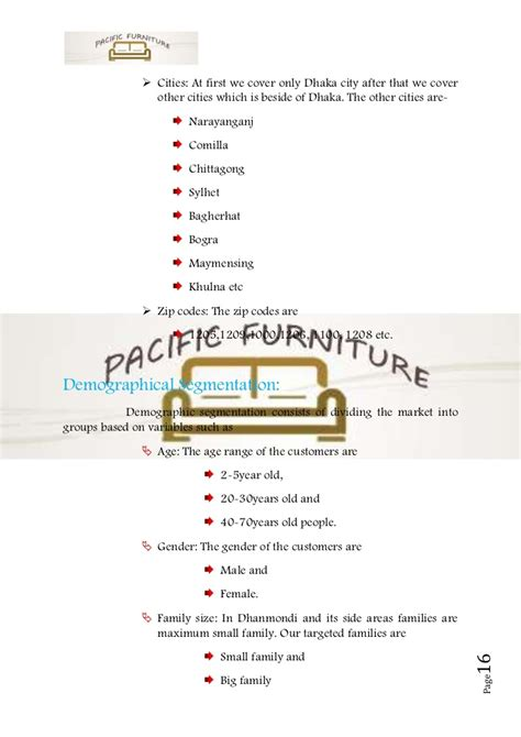 business plan sle on furniture