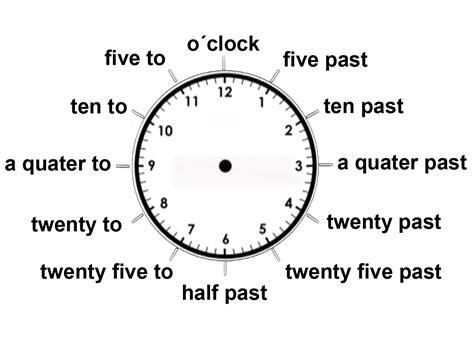 imagenes hora en ingles aprendiendo la hora en ingles en colombia
