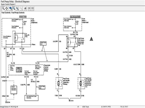 2008 gmc wiring diagram 2008 gmc fuel wiring diagram efcaviation