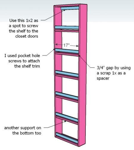 Narrow The Door Pantry Organizer by 1000 Ideas About Closet Door Storage On