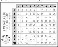 Pics Photos  Tablas De Multiplicar Completa