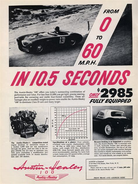 the maintenance of motor cars classic reprint books these 29 car ads from 60 years ago are undeniably cool