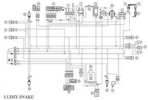 identification cable faiseau electrique ludix scooter et