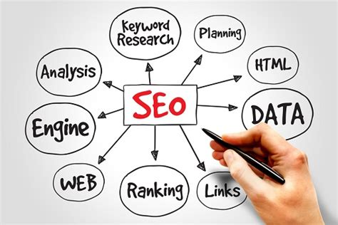 Seo Specialists by 4 Reasons You Should Hire An Seo Specialist Epyk Digital