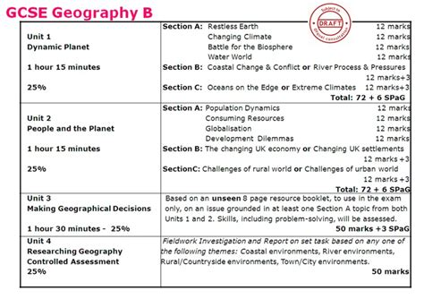 geography dissertation topics geography essay topics class x icse geography solved