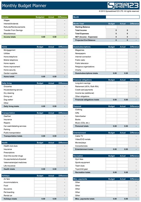 personal monthly budget template monthly budget planner free budget spreadsheet for excel