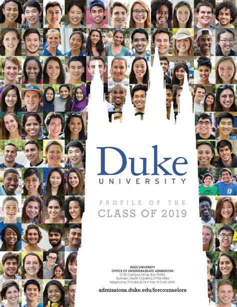 Nc State Mba Acceptance Rate by Duke Acceptance Rate 2018 2019 Student Forum