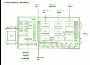 chevy s10 fuse box diagram car interior design