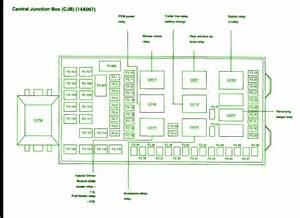 Furthermore fuse box diagram for a 2000 mercedes e320 likewise chevy