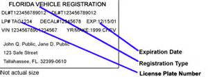 registering a new car in florida vehicle registration