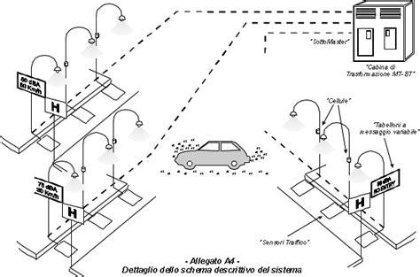 telecontrollo illuminazione pubblica audia descrizione generale