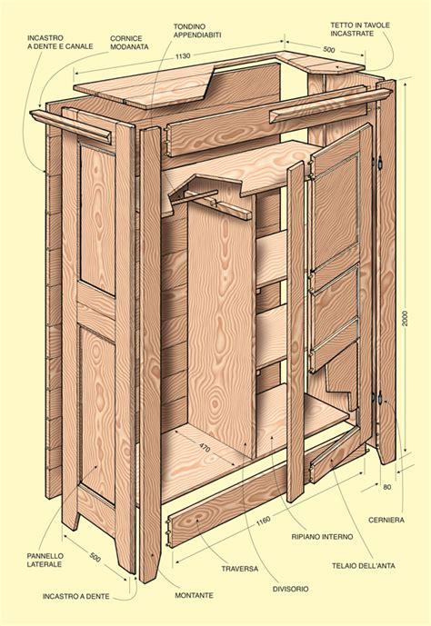 costruire un armadio bricoportale fai da te e bricolage