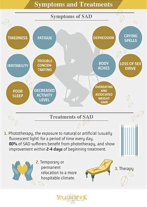 L For Seasonal Affective Disorder by Infographic Seasonal Affective Disorder New Outlook