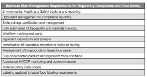 industrial risk assessment template managing business risk in the food and beverage industry