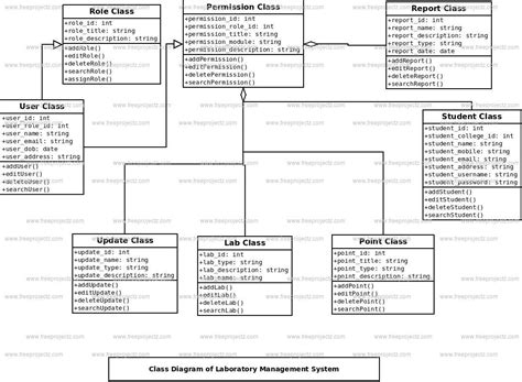 class diagram for school management system laboratory management system class diagram uml diagram